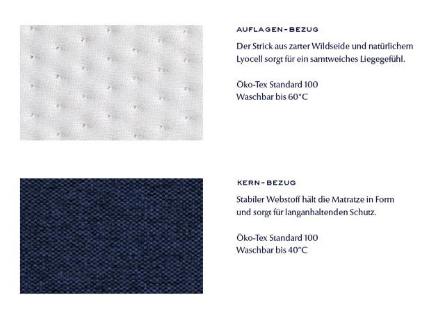 Der muun Matratzenbezug für Auflage und Kern erfüllt den Öko-Tex Standard 100